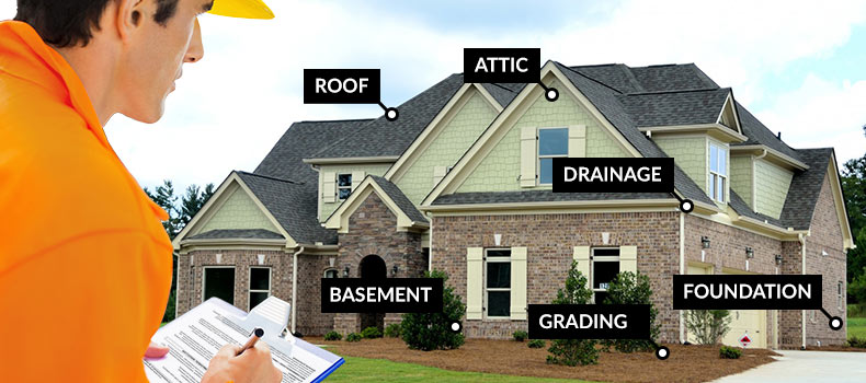 House with labels of items included in a typical annual home maintenance inspection.